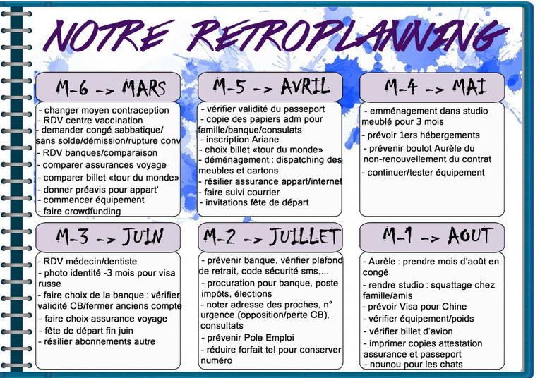 Notre retro planning